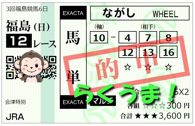 11月15日福島最終12レース馬単当たり馬券