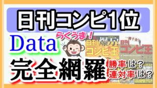 日刊コンピ指数1位