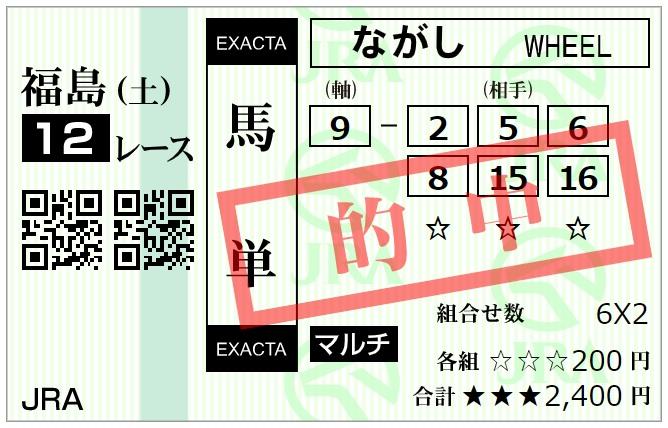 11月7日福島最終レース馬単馬券