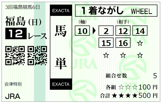 11月15日福島最終12レース馬単馬券