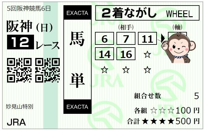 11月22日阪神最終レース馬単馬券