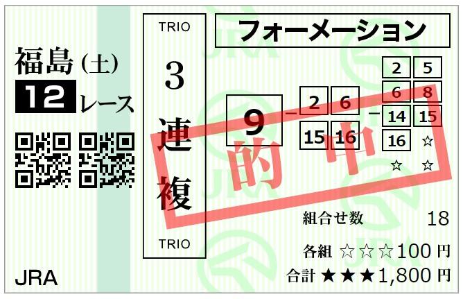 11月7日福島最終レース3連複馬券