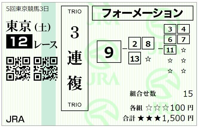 11月14日東京最終レース3連複馬券