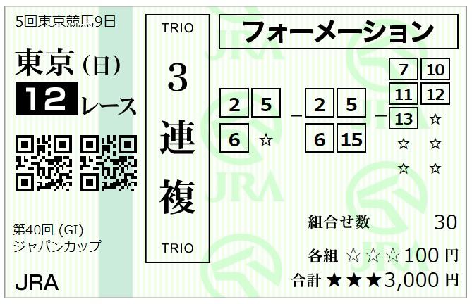 ジャパンカップ3連複馬券