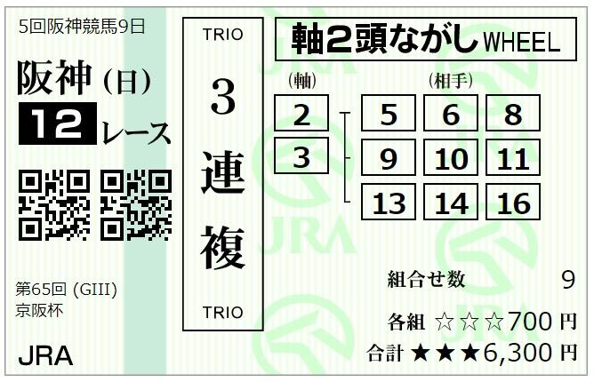 京阪杯3連複馬券