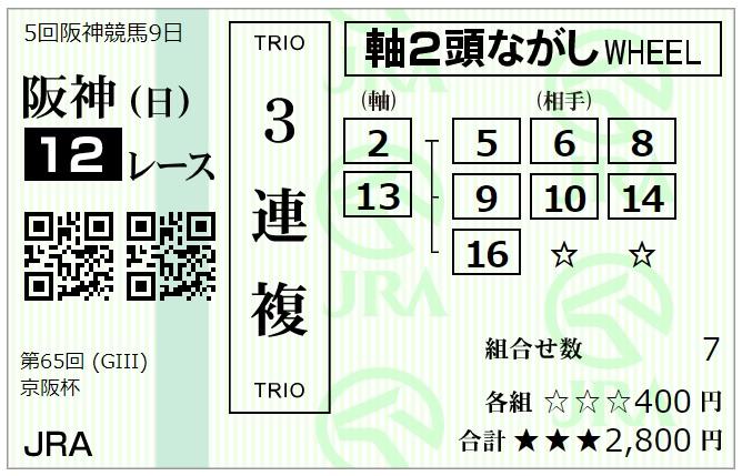京阪杯3連複馬券3