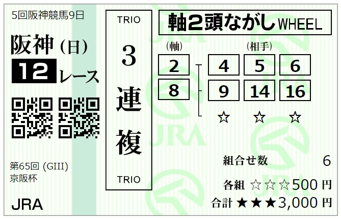 京阪杯3連複馬券4