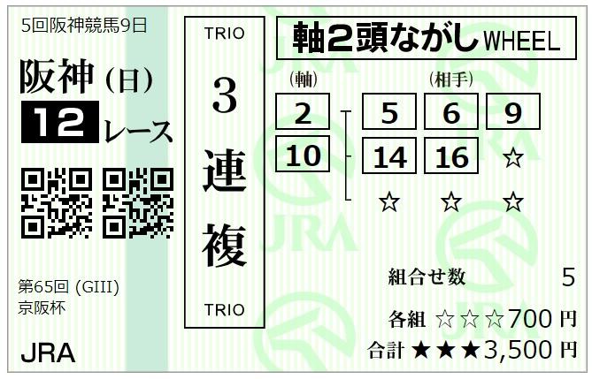 京阪杯3連複馬券5