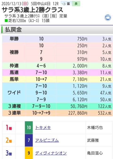 12月13日中山最終レース結果