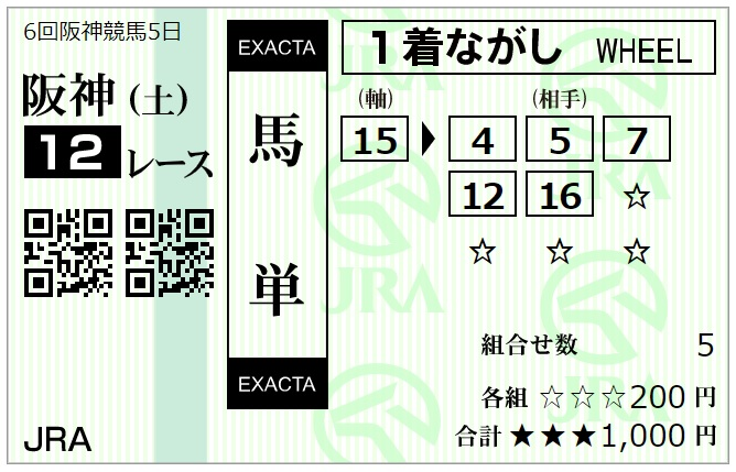 12月19日阪神最終レース馬単馬券1