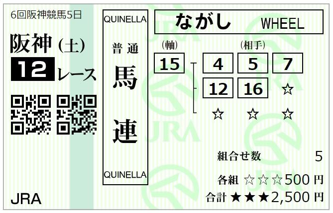 12月19日阪神最終レース馬連