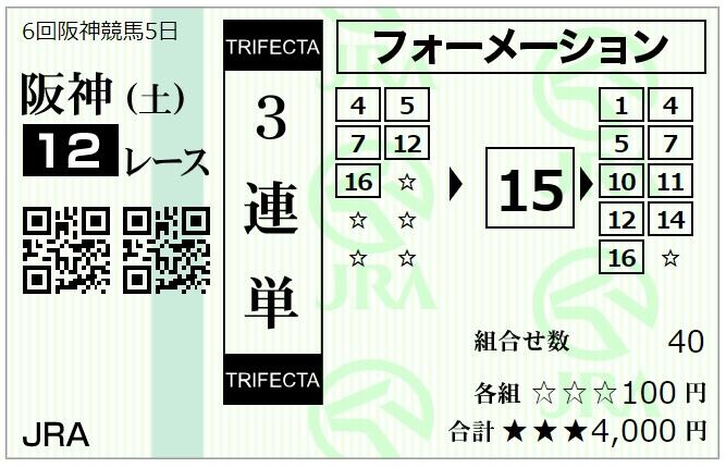 12月19日阪神最終レース3連単馬券1