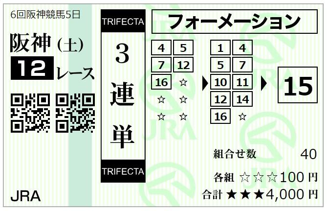 12月19日阪神最終レース3連単馬券2