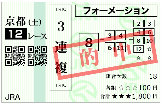 3連複当たり馬券