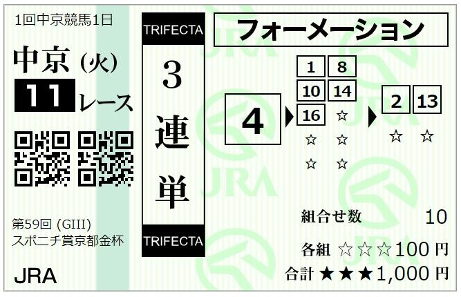 京都金杯3連単馬券