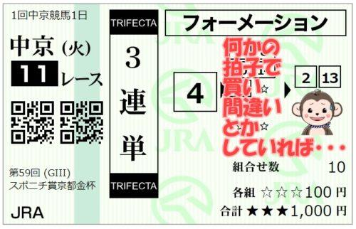 京都金杯3連複馬券