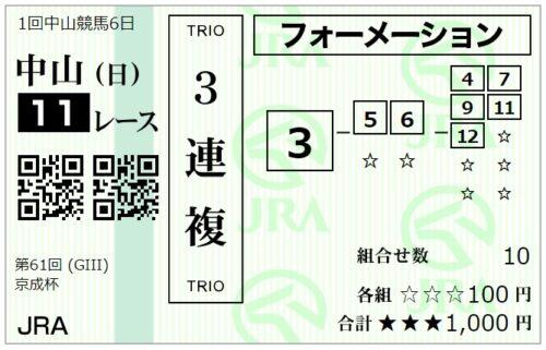 京成杯3連複馬券