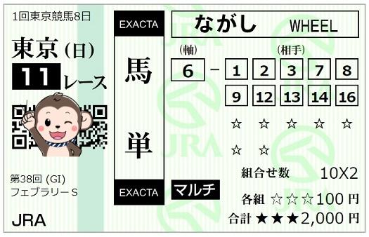 馬単馬券【フェブラリーステークス】