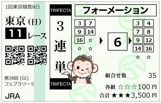 3連単馬券【フェブラリーステークス】