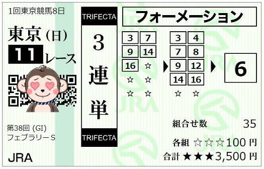 3連単馬券2【フェブラリーステークス】