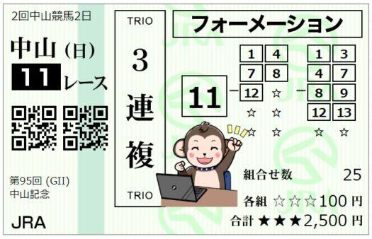 3連複馬券【中山記念】