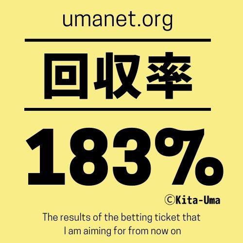 回収率183%
