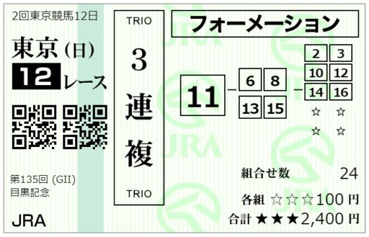 3連複馬券【5月30日目黒記念】