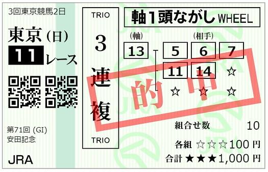 【的中】3連複流し馬券【安田記念】