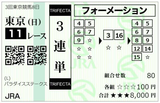 3連単馬券【6月27日東京11レース】
