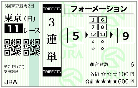 3連単フォーメーション馬券【安田記念】