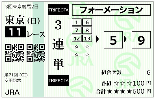 3連単フォーメーション馬券2【安田記念】