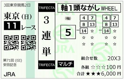 3連単軸1頭マルチ馬券【安田記念】