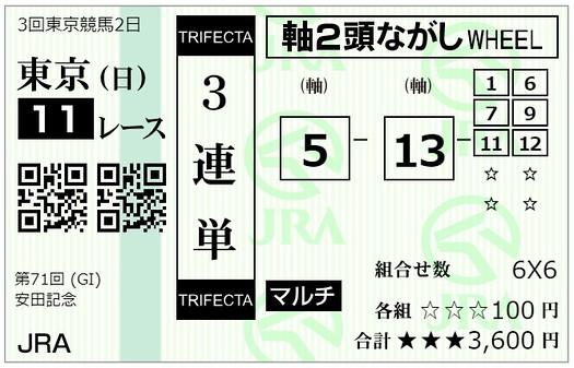 3連単軸2頭流しマルチ馬券【安田記念】