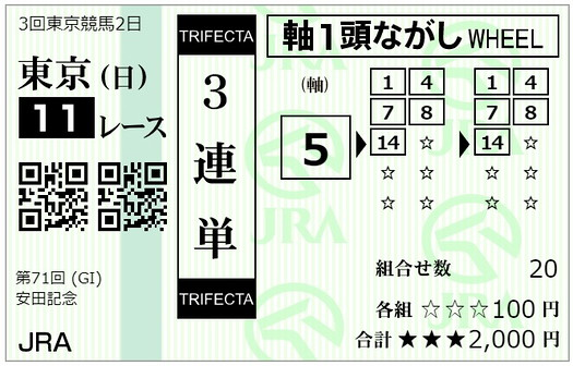 3連単軸1頭流し馬券①【安田記念】