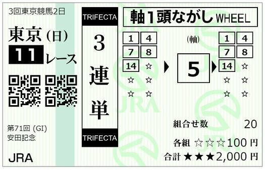 3連単軸1頭流し馬券②【安田記念】