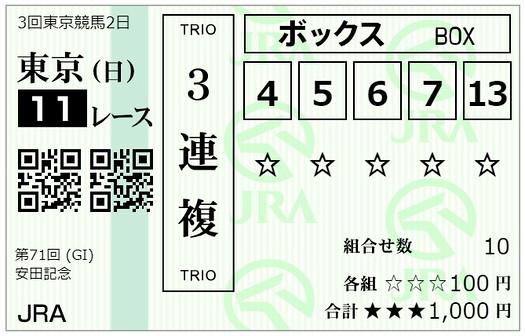 3連複馬券【安田記念】