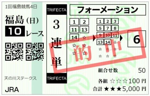 【的中】3連単馬券【7月11日福島10レース】