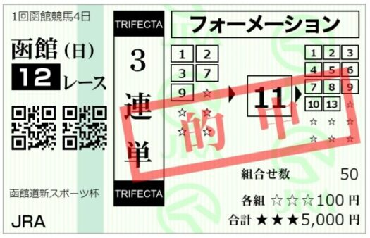 【的中】3連単馬券【7月11日函館12レース】