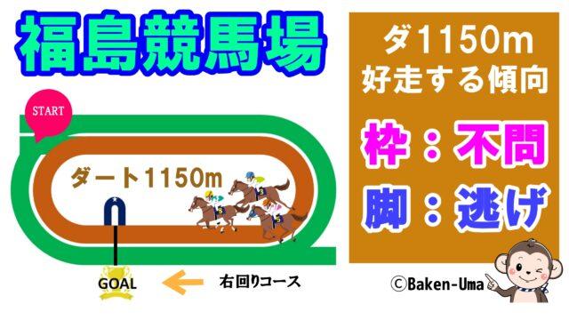 福島競馬場ダート1150m