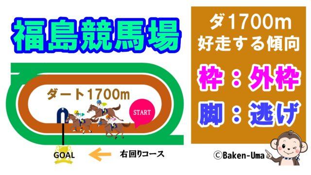 福島競馬場ダート1700m