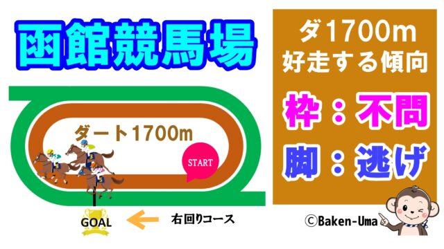 函館競馬場ダート1700m