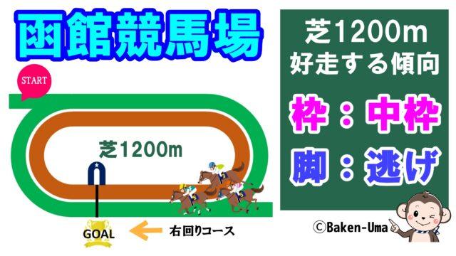 函館競馬場芝1200m