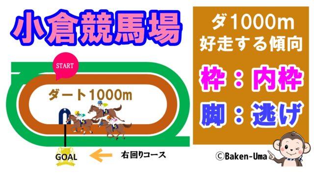 小倉競馬場ダート1000m