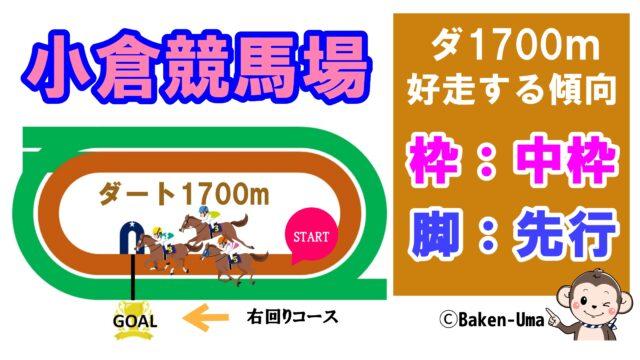 小倉競馬場ダート1700m