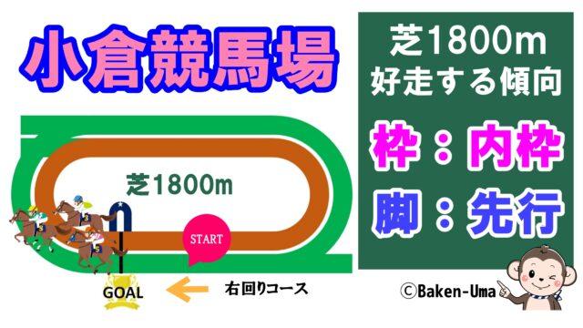 小倉競馬場芝1800m