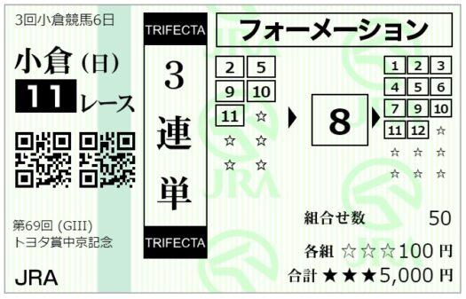 3連単馬券【7月18日中京記念】