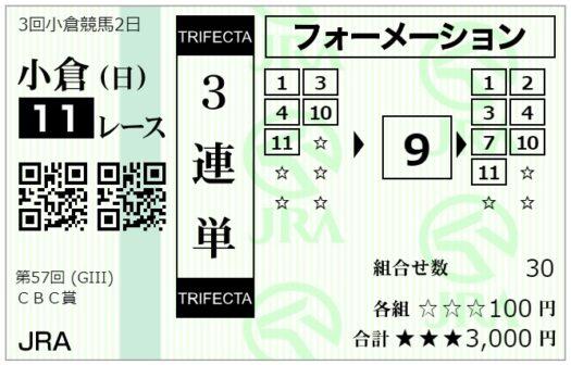3連単馬券【7月4日CBC賞】