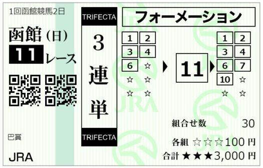 3連単馬券【7月4日函館11レース】