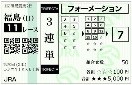 3連単馬券【7月4日ラジオNIKKEI賞】