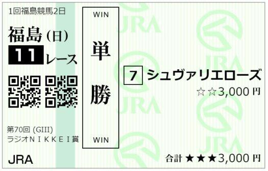 単勝馬券【7月4日ラジオNIKKEI賞】
